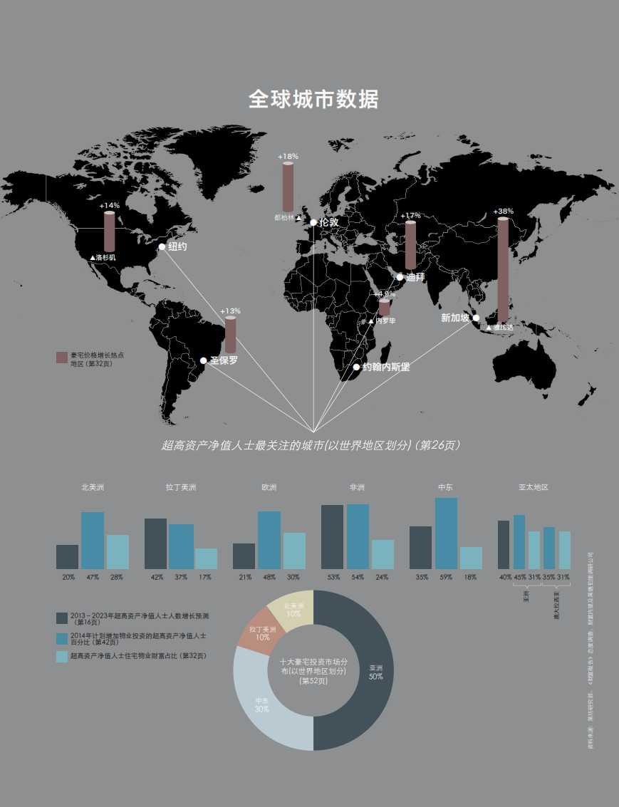 2014财富报告_007