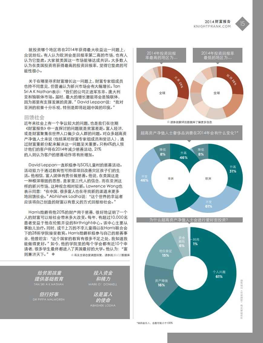 2014财富报告_015