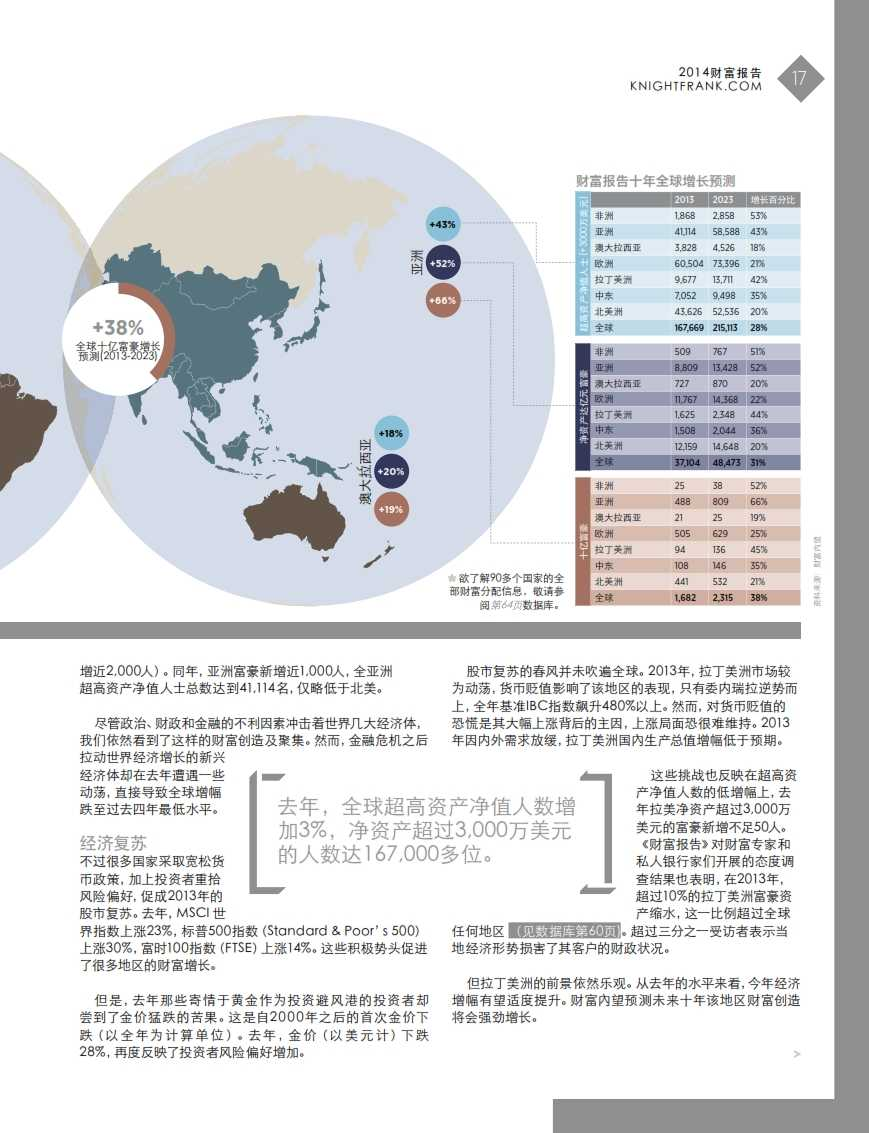 2014财富报告_017