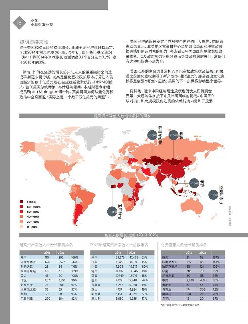 2014财富报告_018