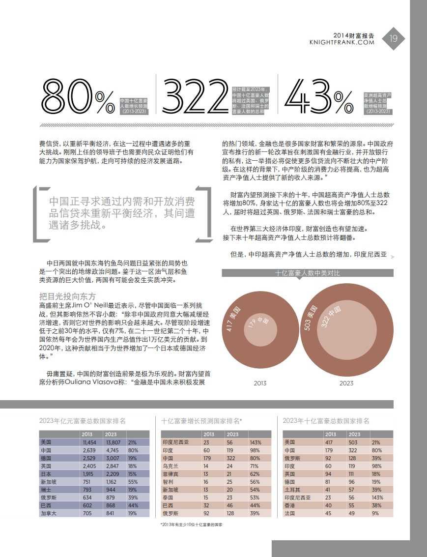 2014财富报告_019