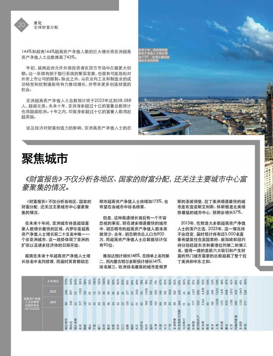 2014财富报告_020