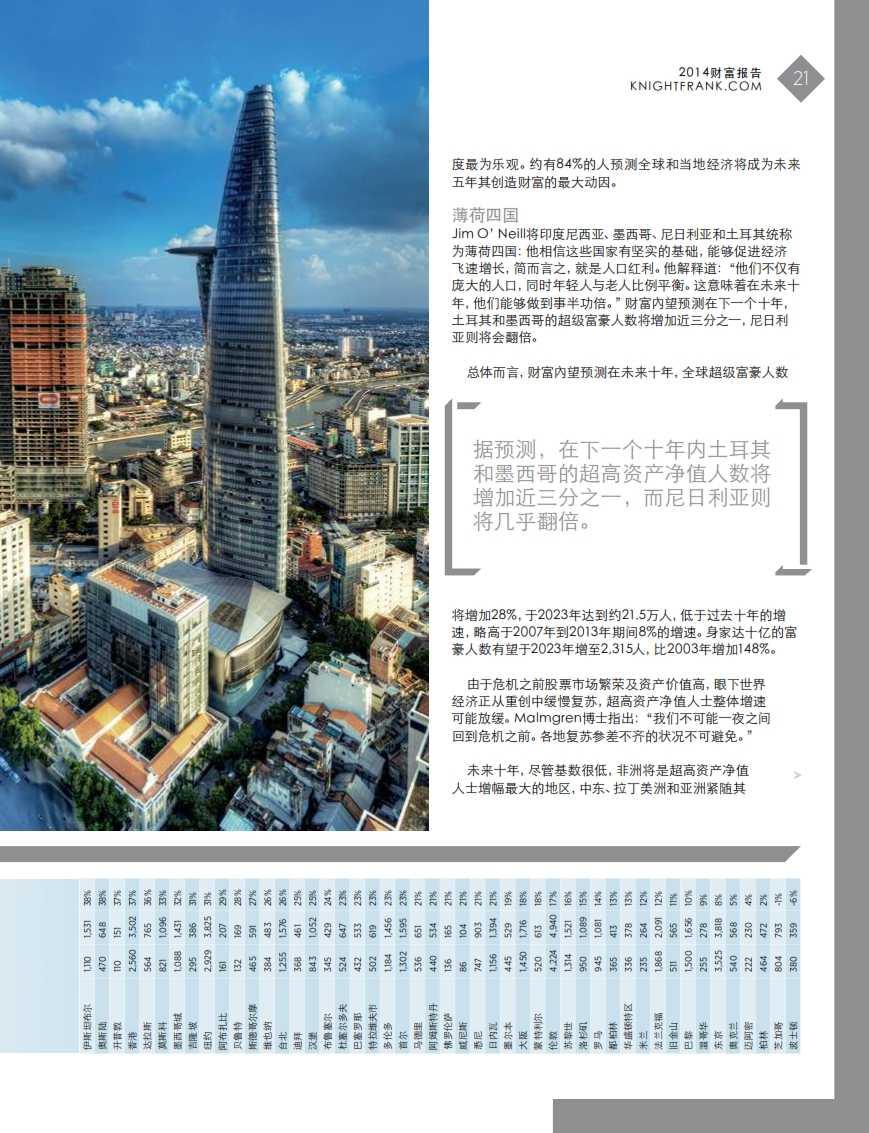 2014财富报告_021