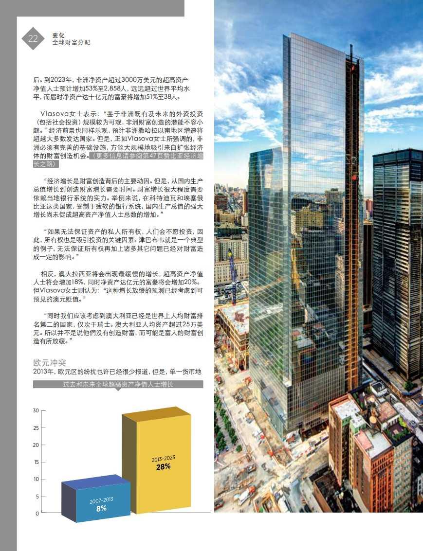 2014财富报告_022