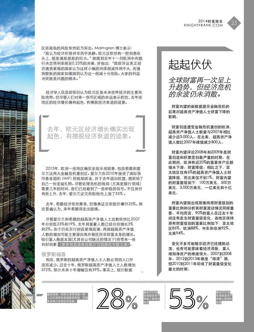 2014财富报告_023