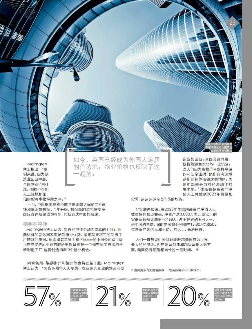 2014财富报告_025