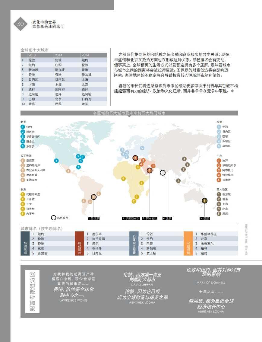 2014财富报告_030