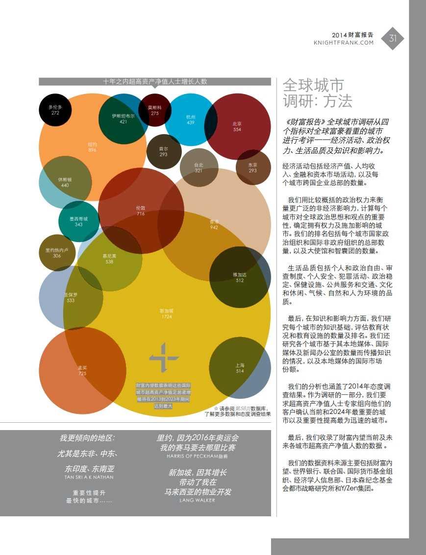 2014财富报告_031