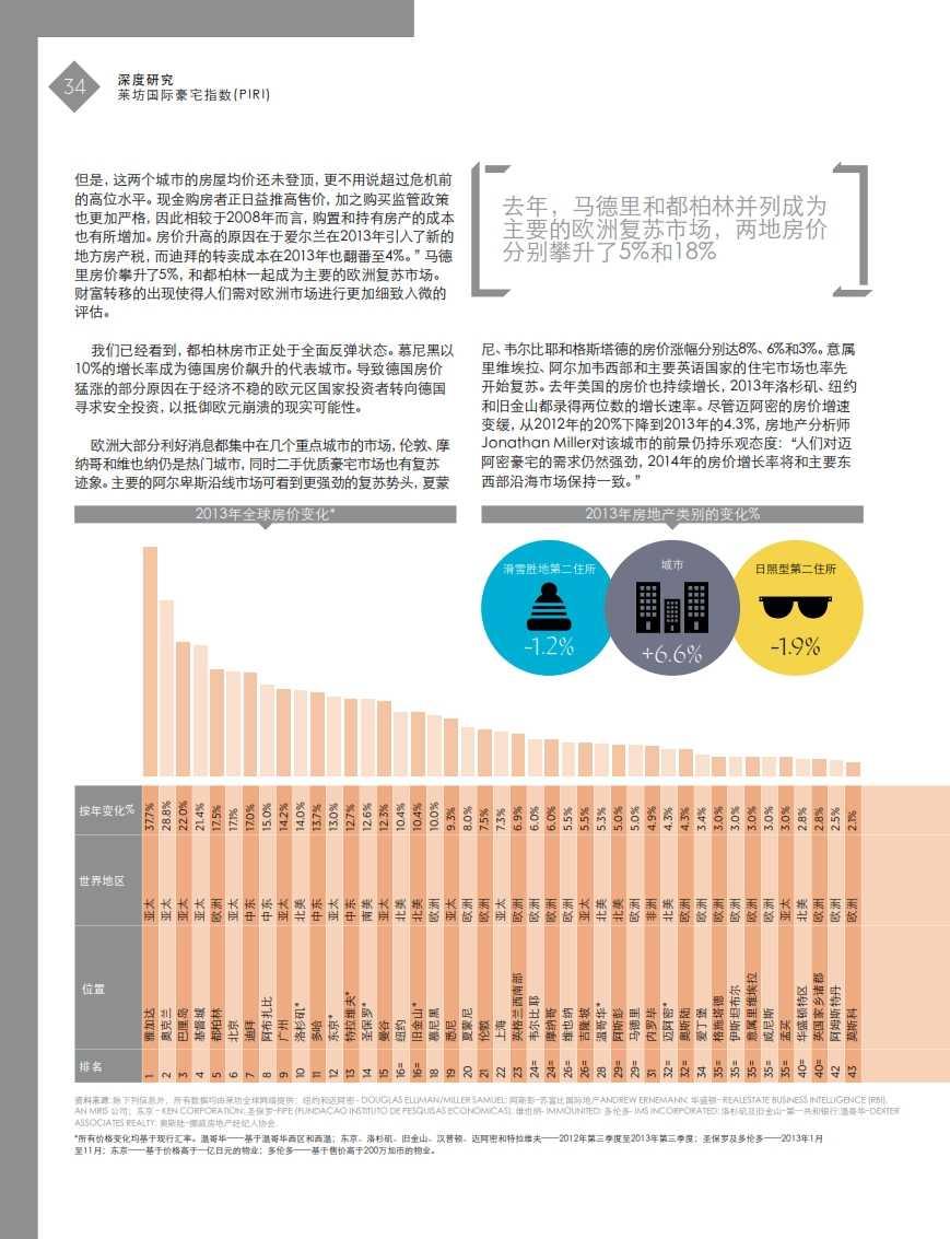 2014财富报告_034