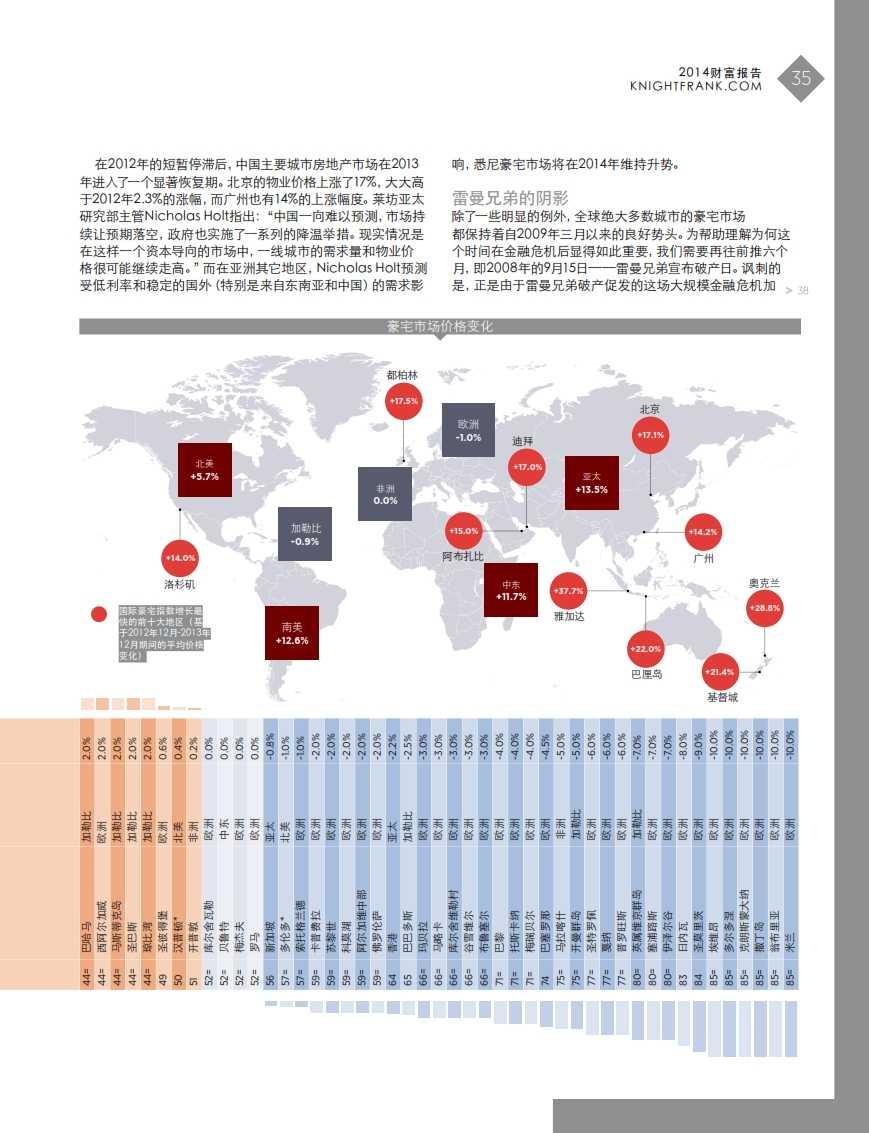 2014财富报告_035