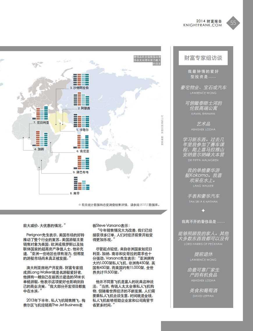 2014财富报告_055