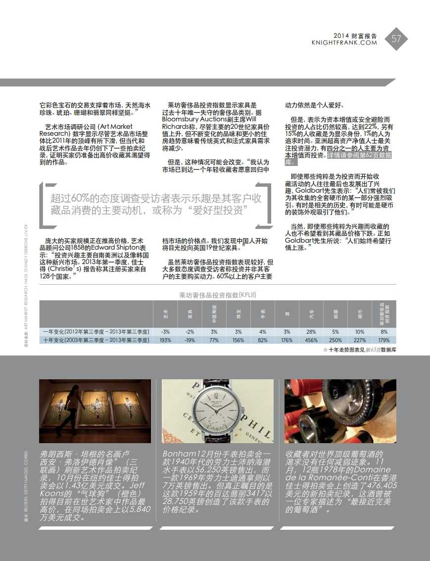 2014财富报告_057