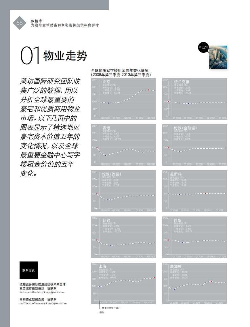 2014财富报告_058