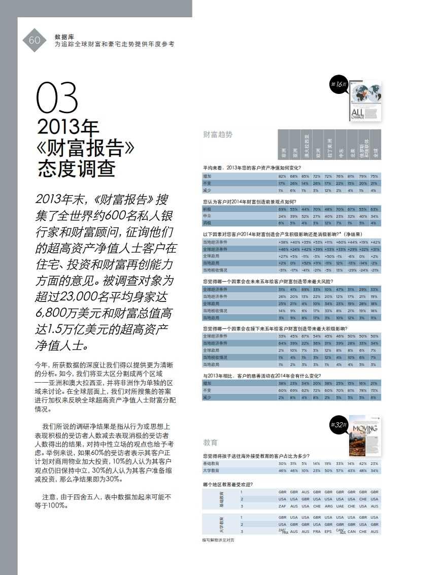 2014财富报告_060