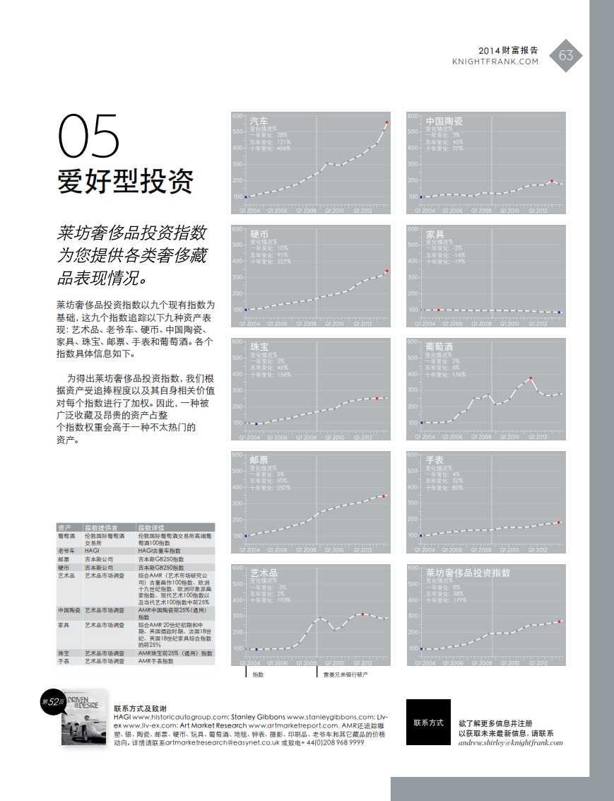 2014财富报告_063