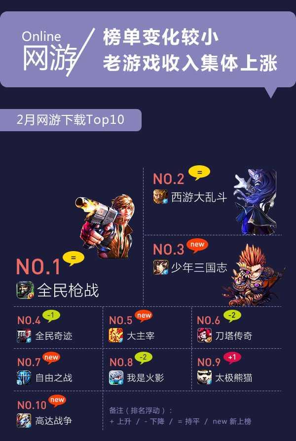 lol竞猜 7