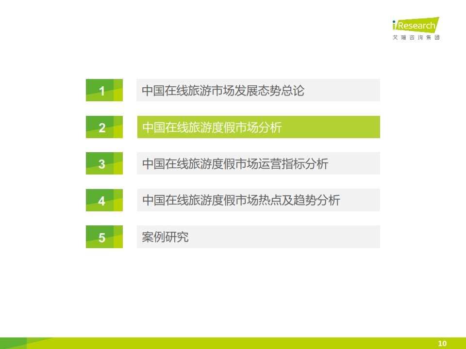 iResearch-2015年中国在线旅游度假行业报告_010