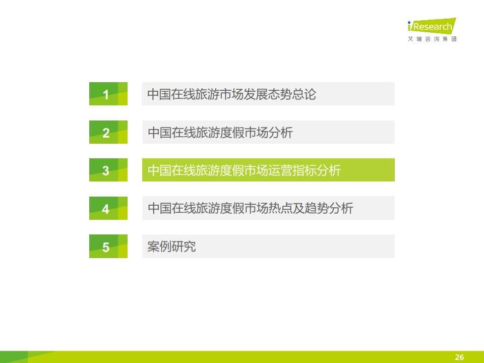 iResearch-2015年中国在线旅游度假行业报告_026