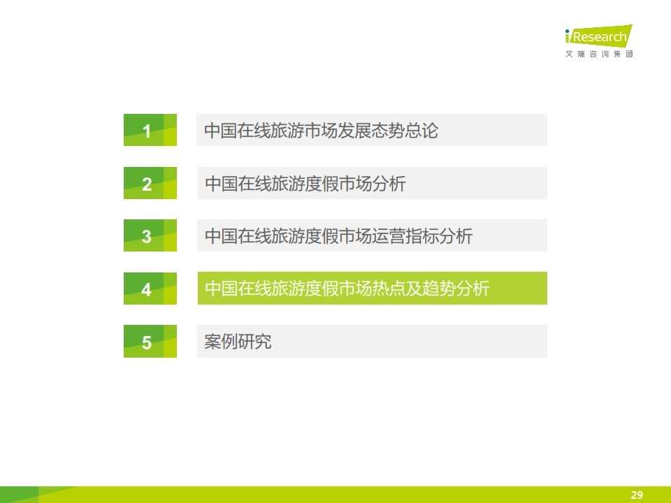 iResearch-2015年中国在线旅游度假行业报告_029