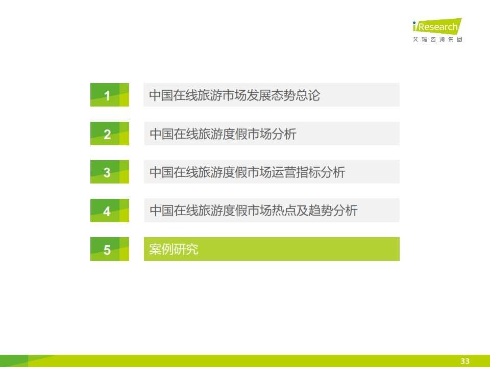 iResearch-2015年中国在线旅游度假行业报告_033