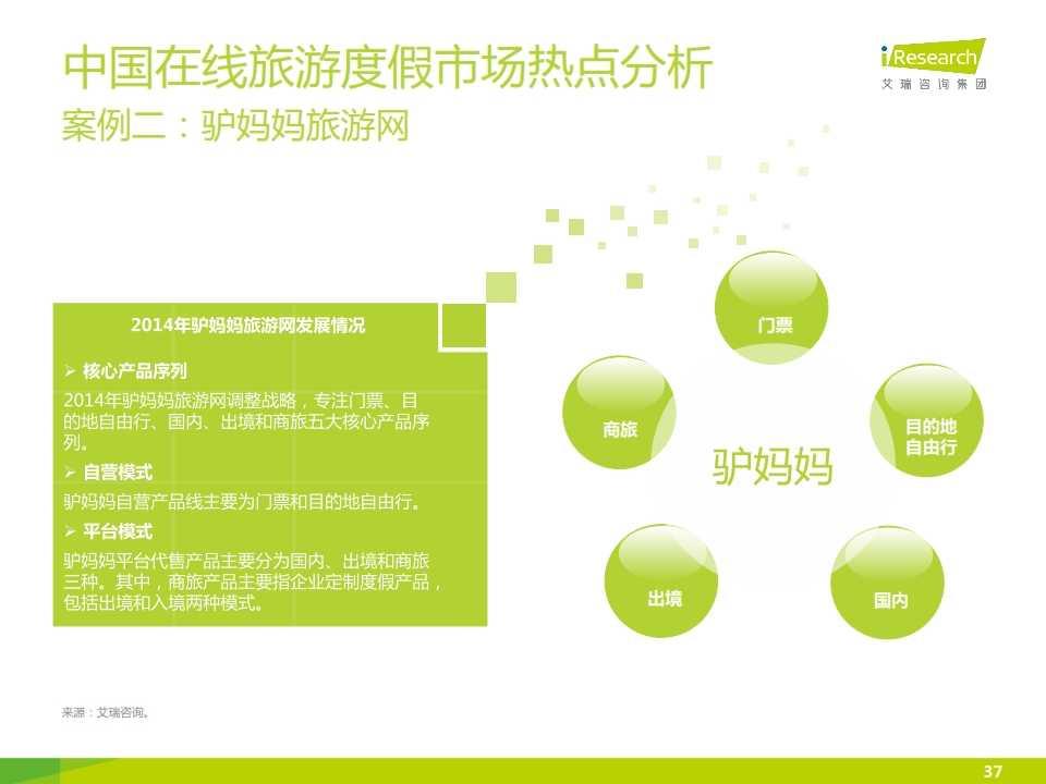 iResearch-2015年中国在线旅游度假行业报告_037