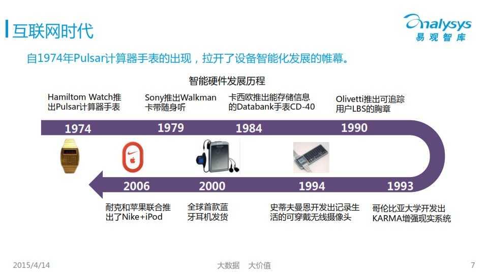 中国创新智能硬件产业专题研究报告2015_007