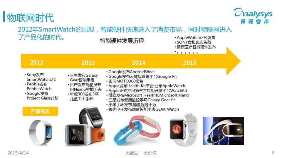 中国创新智能硬件产业专题研究报告2015_009