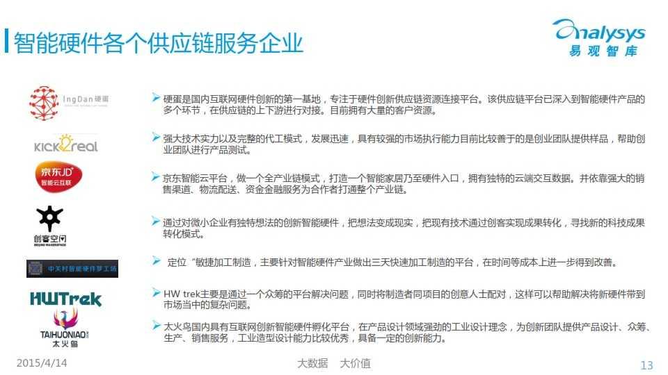 中国创新智能硬件产业专题研究报告2015_013