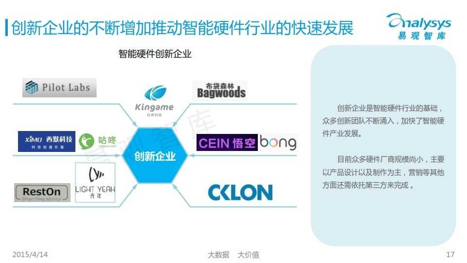 中国创新智能硬件产业专题研究报告2015_017