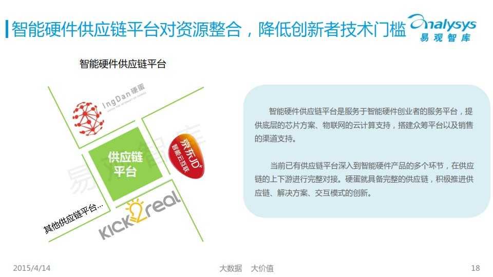 中国创新智能硬件产业专题研究报告2015_018