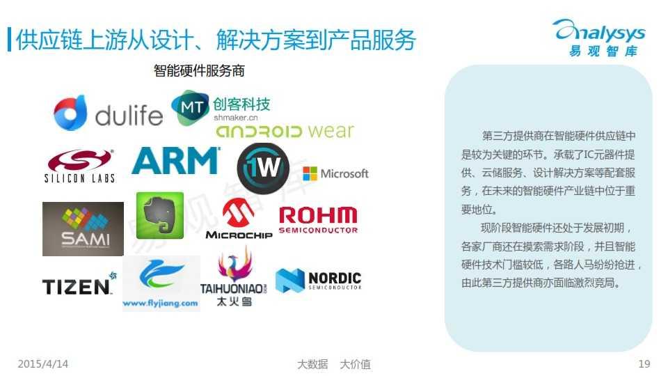 中国创新智能硬件产业专题研究报告2015_019