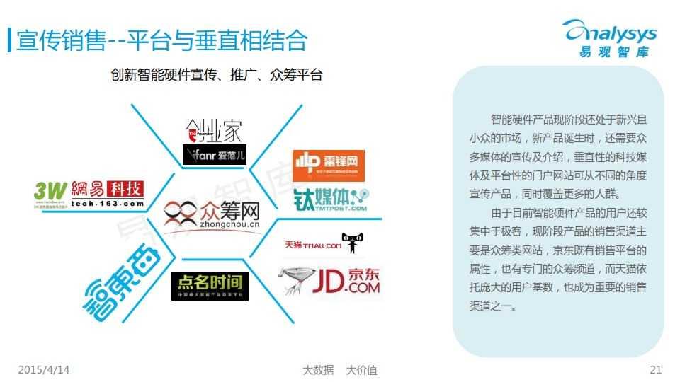 中国创新智能硬件产业专题研究报告2015_021