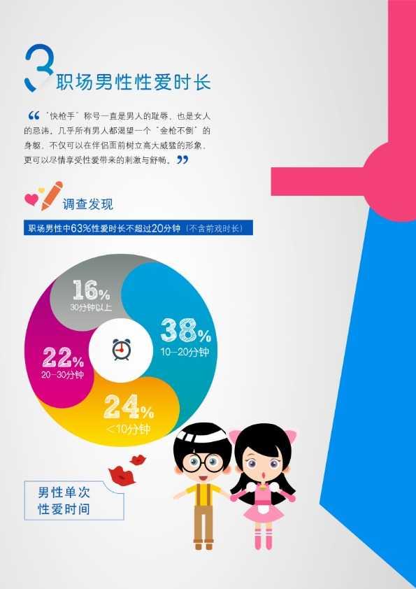 性福中国蓝皮书_007