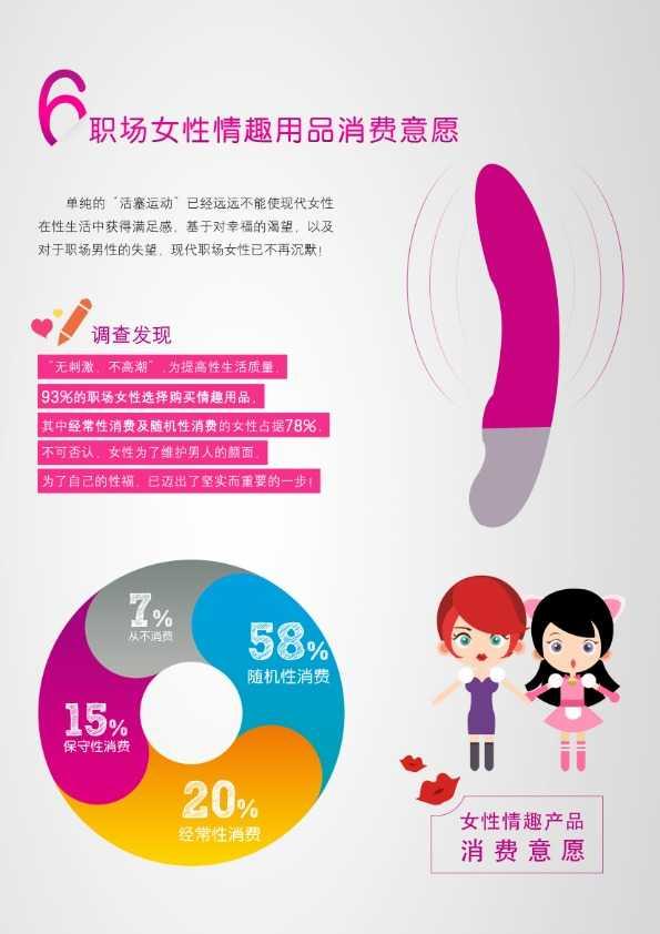 性福中国蓝皮书_010