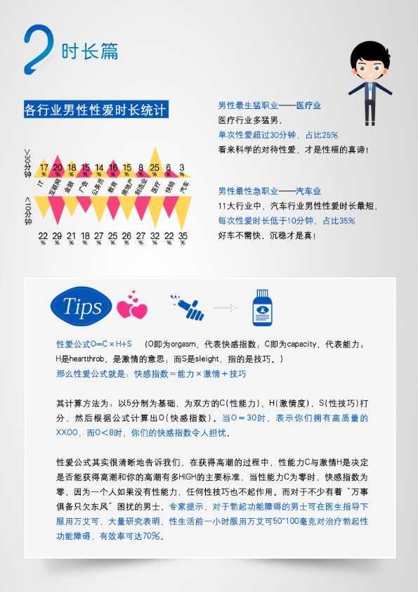 性福中国蓝皮书_015