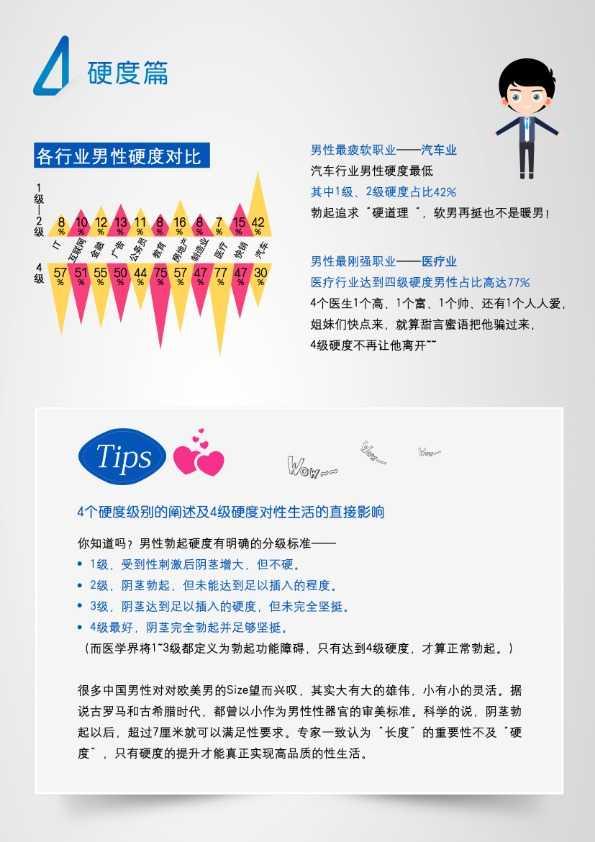 性福中国蓝皮书_017