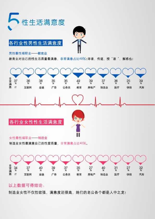 性福中国蓝皮书_018