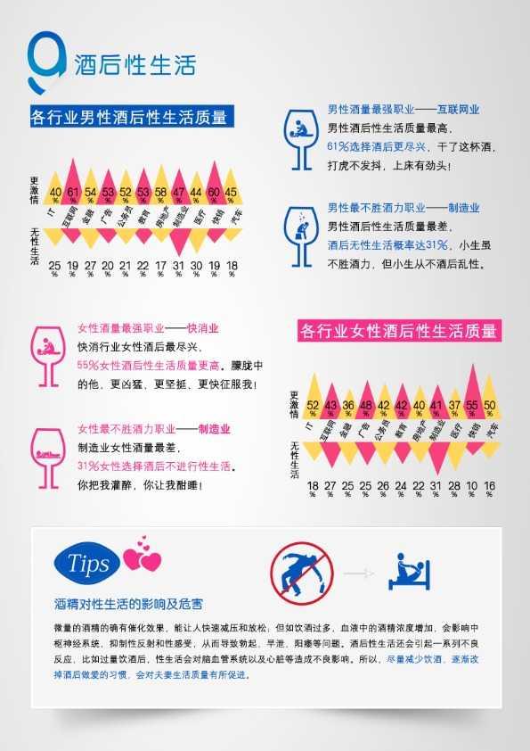 性福中国蓝皮书_022