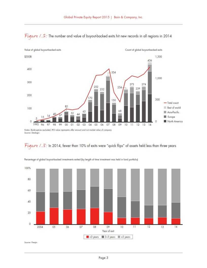 贝恩:2015年全球私募股权投资报告_009