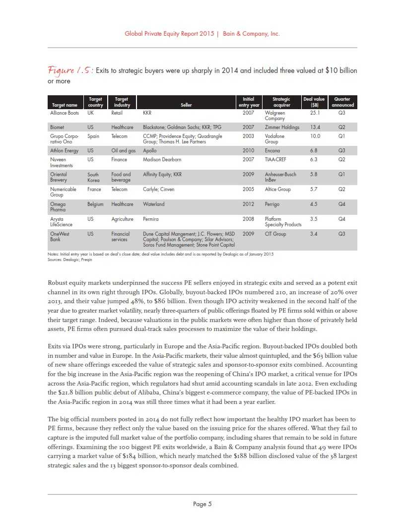 贝恩:2015年全球私募股权投资报告_011