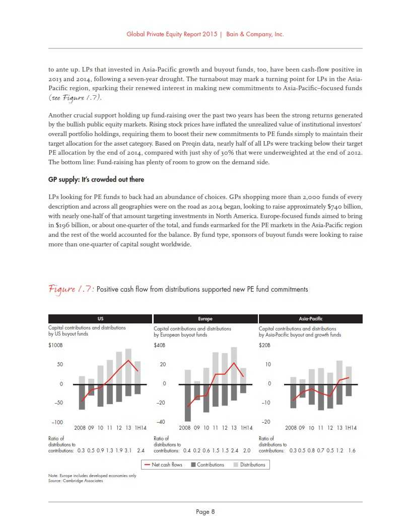 贝恩:2015年全球私募股权投资报告_014