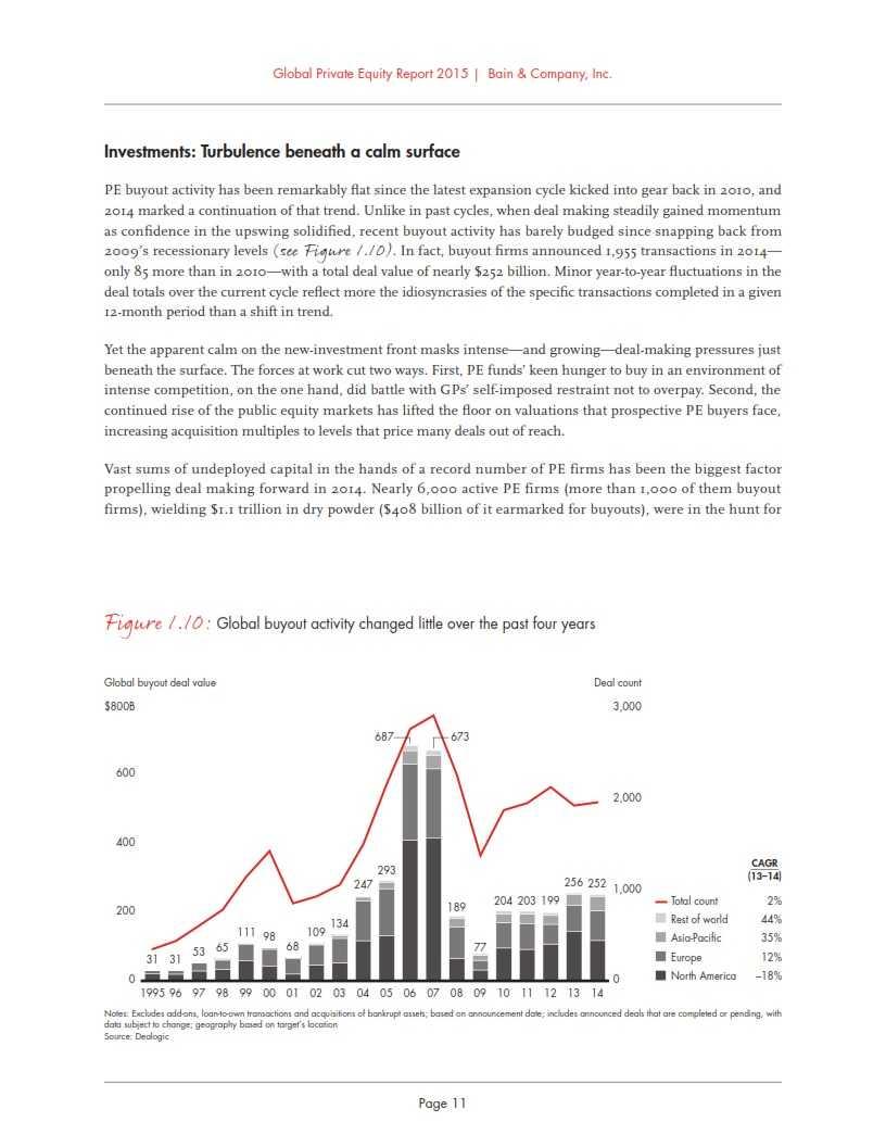 贝恩:2015年全球私募股权投资报告_017