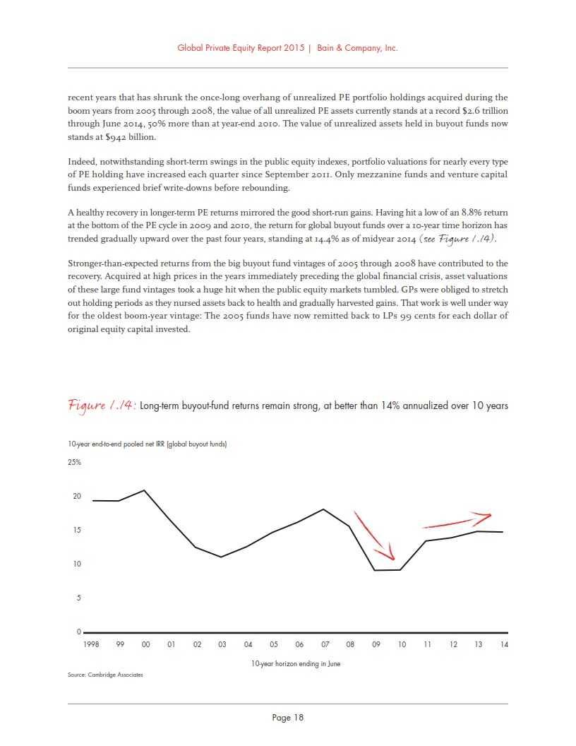 贝恩:2015年全球私募股权投资报告_024