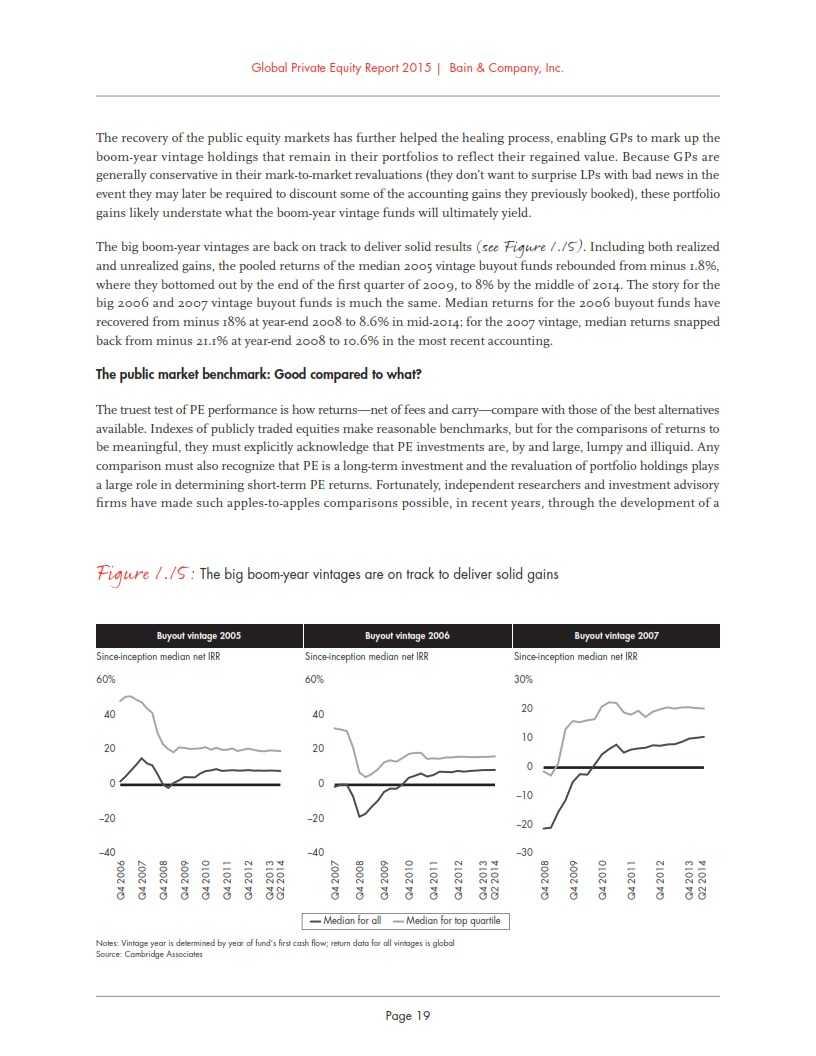 贝恩:2015年全球私募股权投资报告_025