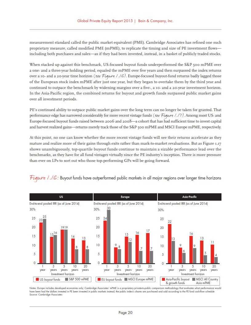 贝恩:2015年全球私募股权投资报告_026