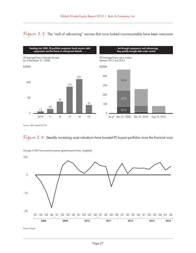 贝恩:2015年全球私募股权投资报告_033