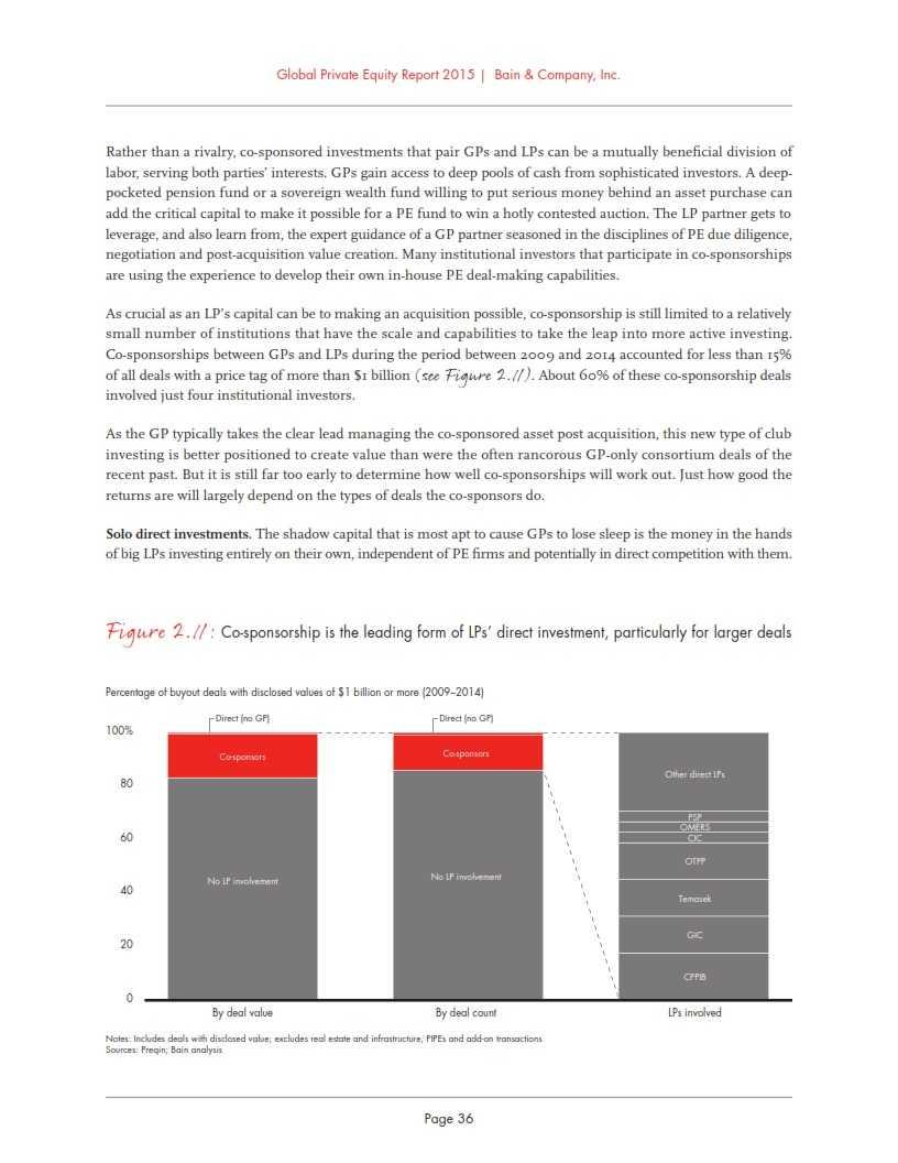 贝恩:2015年全球私募股权投资报告_042