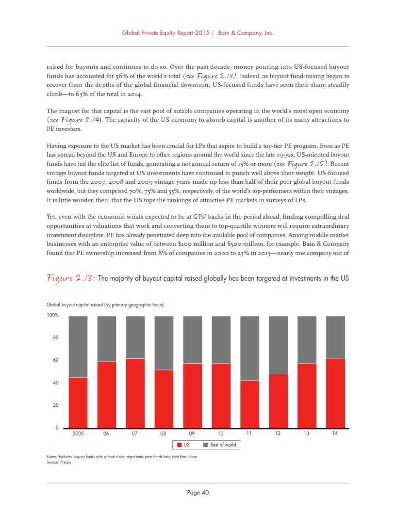 贝恩:2015年全球私募股权投资报告_046
