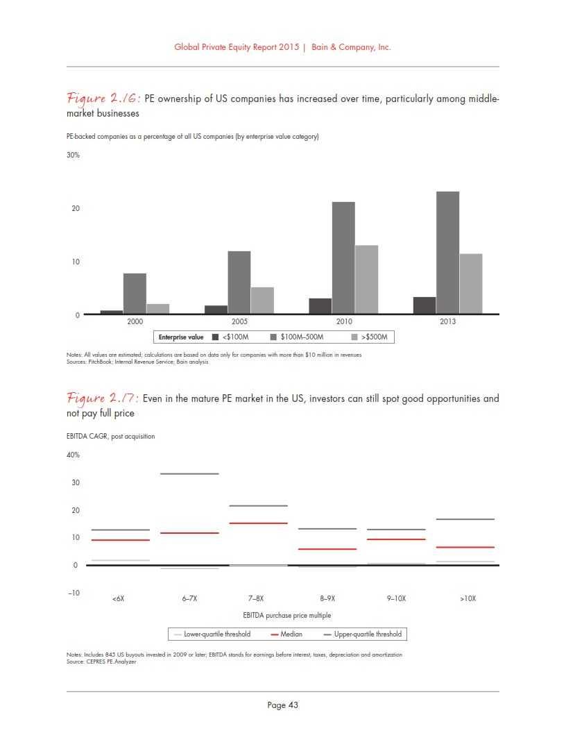 贝恩:2015年全球私募股权投资报告_049
