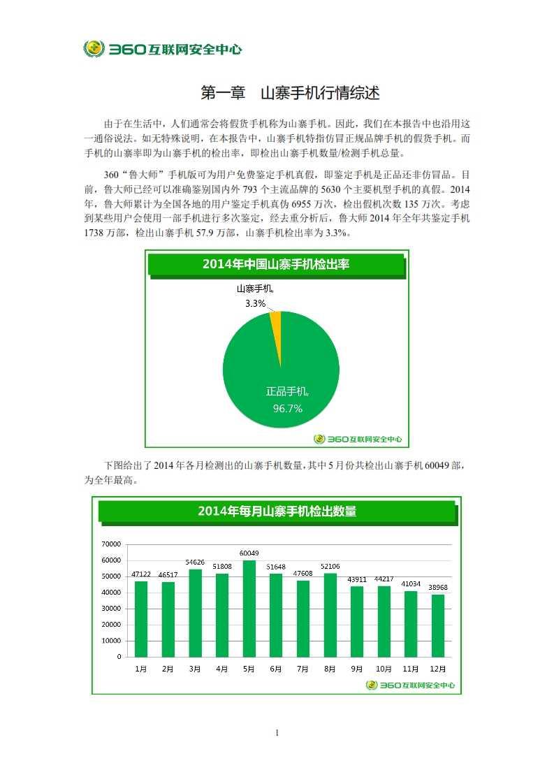 2014年中国山寨手机研究报告_004